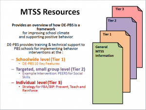 MTSS Resources